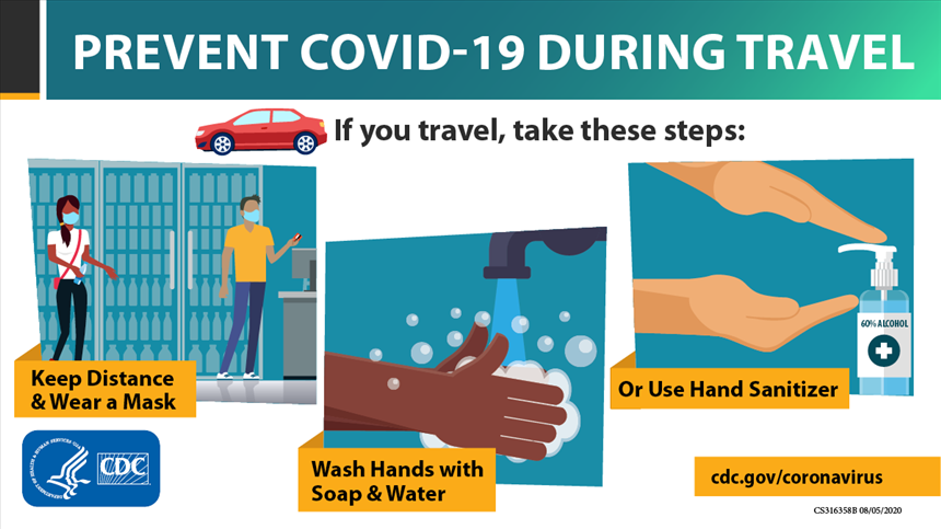 CDC COVID-19 Guidelines for Travel